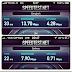 perbandingan 4G LTE dan 3G