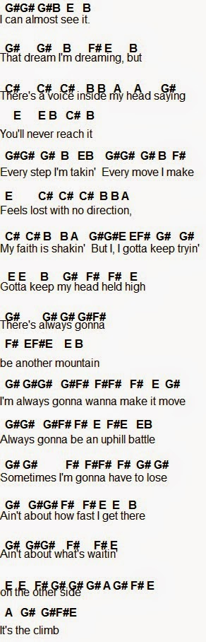 Daughtry Home Lyrics And Chords Takvim Kalender Hd