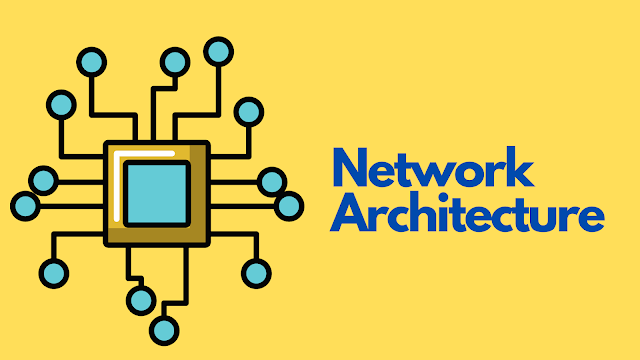 What is Network Architecture - Networking