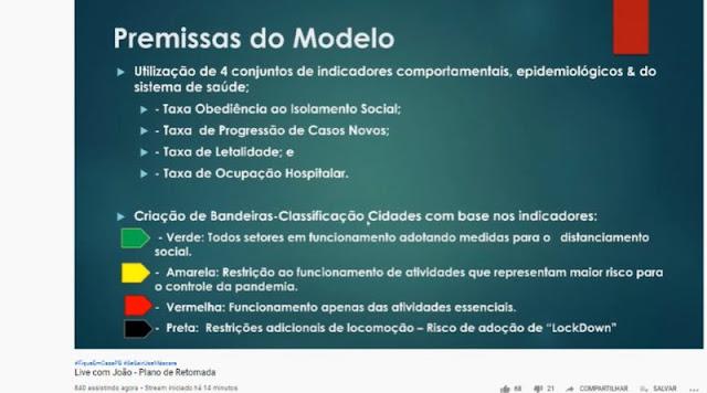 Governador da Paraíba apresenta plano de retomada das atividades para segmentos da economia