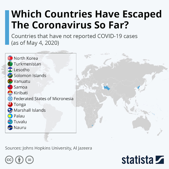 Are There Any Countries Safe From COVID-19?