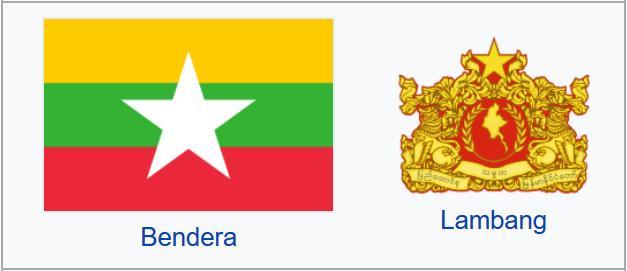 Profil Negara Myanmar - Negara Berkembang Myanmar