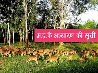 मध्यप्रदेश में अभ्यारण्य सूची |List Of  Sanctuary  in Madhya Pradesh