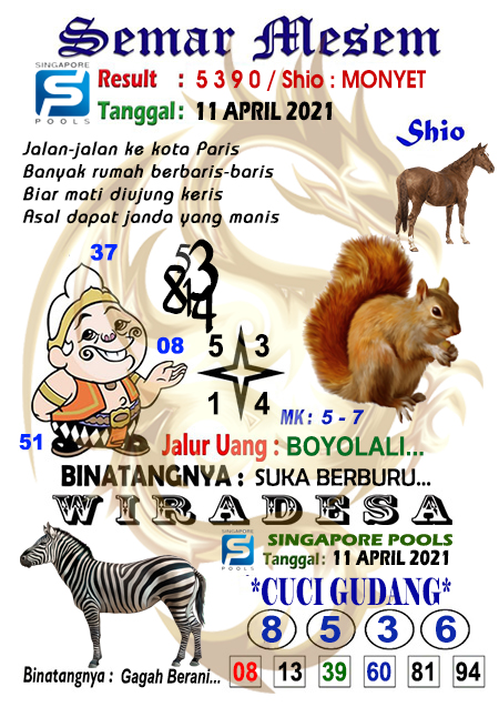 Syair Semar Mesem SGP Minggu 11-Apr-2021