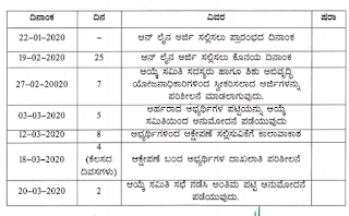 Vijayapura District Anganwadi Helper, Mini Anganwadi Worker 126 WCD Govt jobs Recruitment 2020 Notification-Online Form