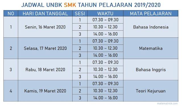 Jadwal UNBK SMK Tahun Pelajaran 2019/2020
