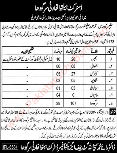 Health Department Sargodha Jobs 2021 in Pakistan