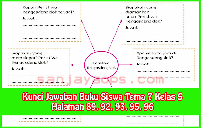 Kunci Jawaban Buku Siswa Tema 7 Kelas 5 Halaman 89, 92, 93 ...