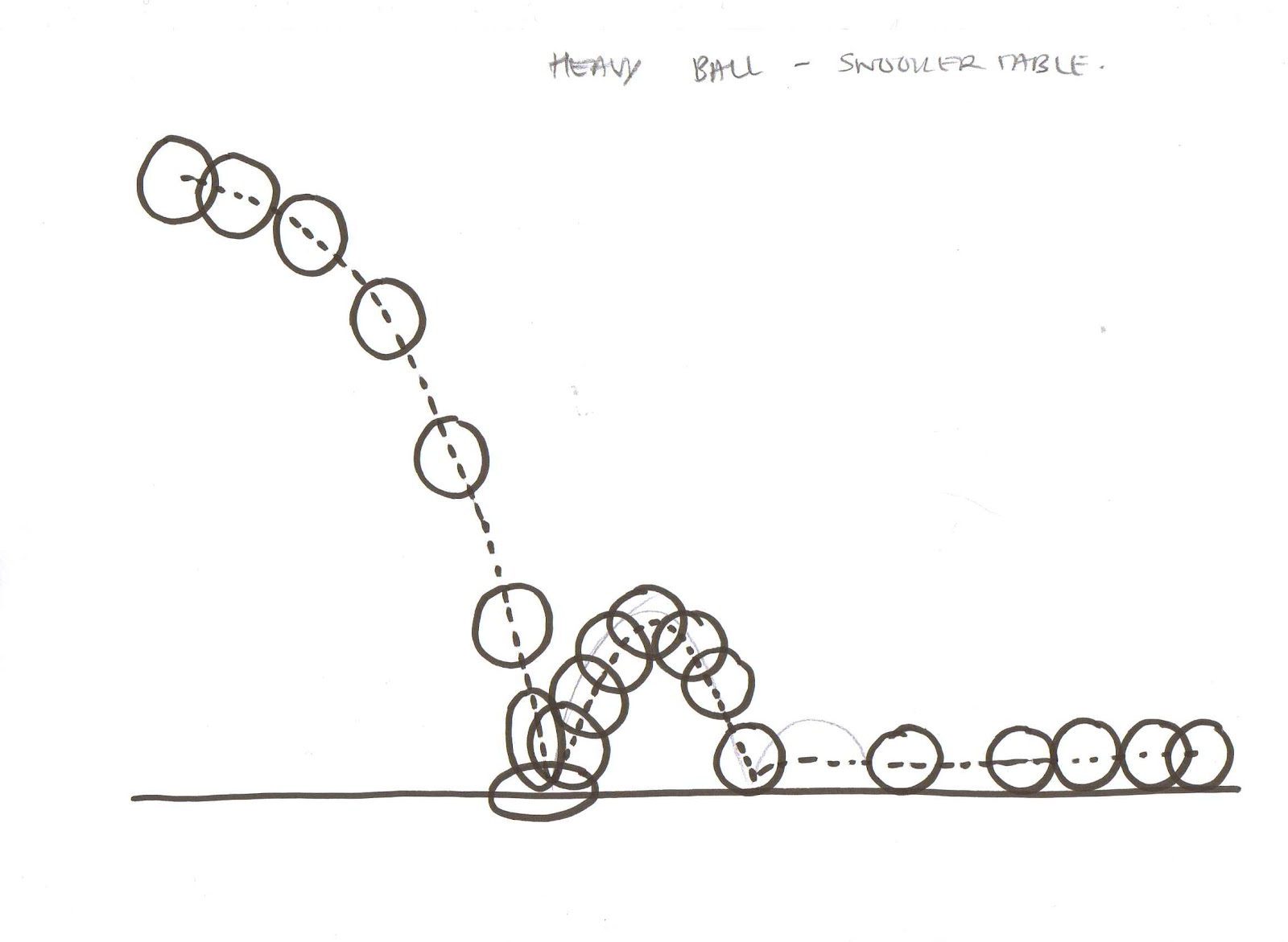 Animation Principles Bouncing Ball