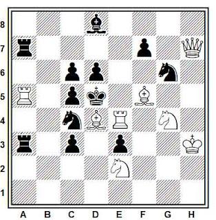 Problema de mate en 2 compuesto por Mikola Kuligin (Apprenti Sorcier 1993)
