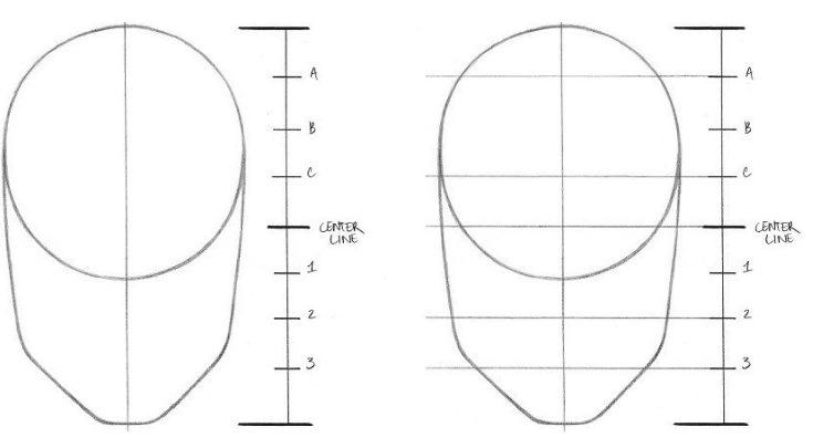 dagu dan sketsa pencil Buatlah garis bantu wajah