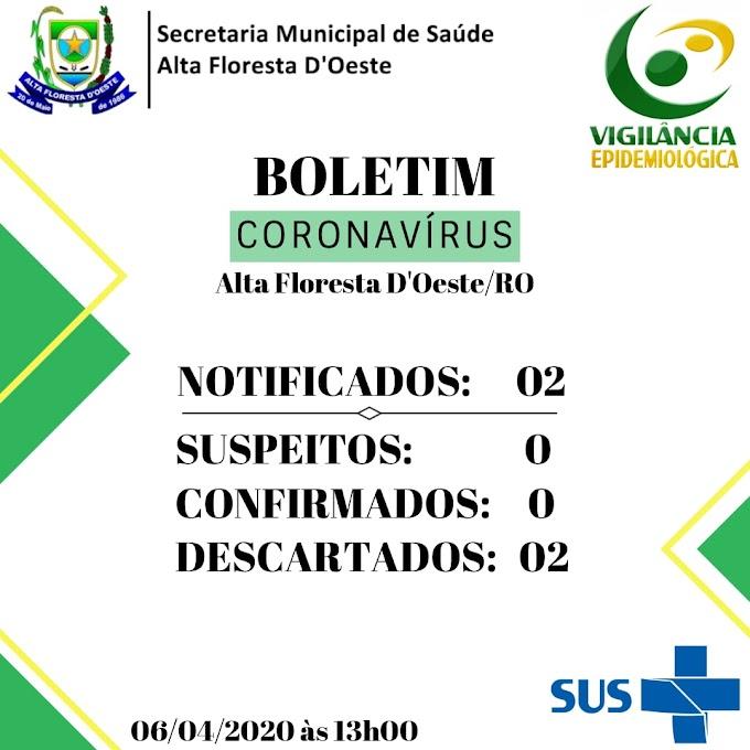 Alta Floresta: Segundo caso suspeito de Coronavírus é descartado