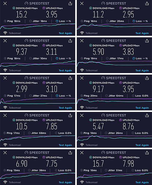 telkomsel orbit 2 speedtest