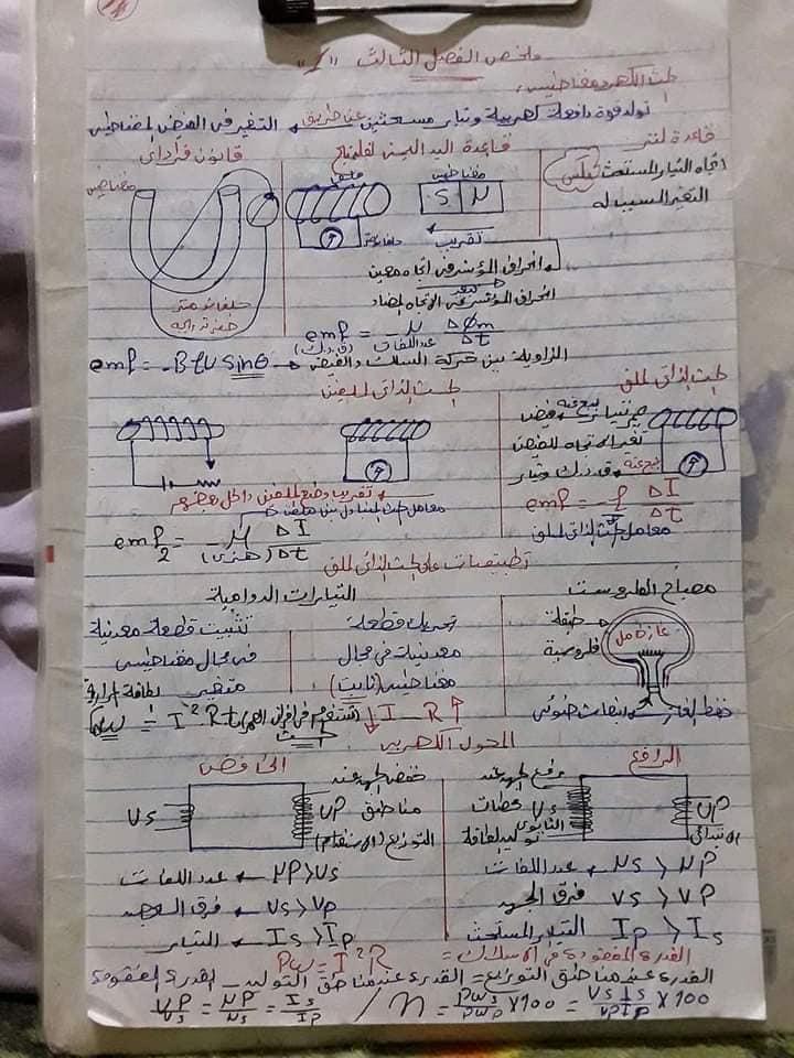 ملخص بسيط - قوانين الفيزياء للصف الثالث الثانوي في 10 ورقات - صفحة 2 6