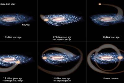 Colisiones de galaxias - Una Galaxia Maravillosa