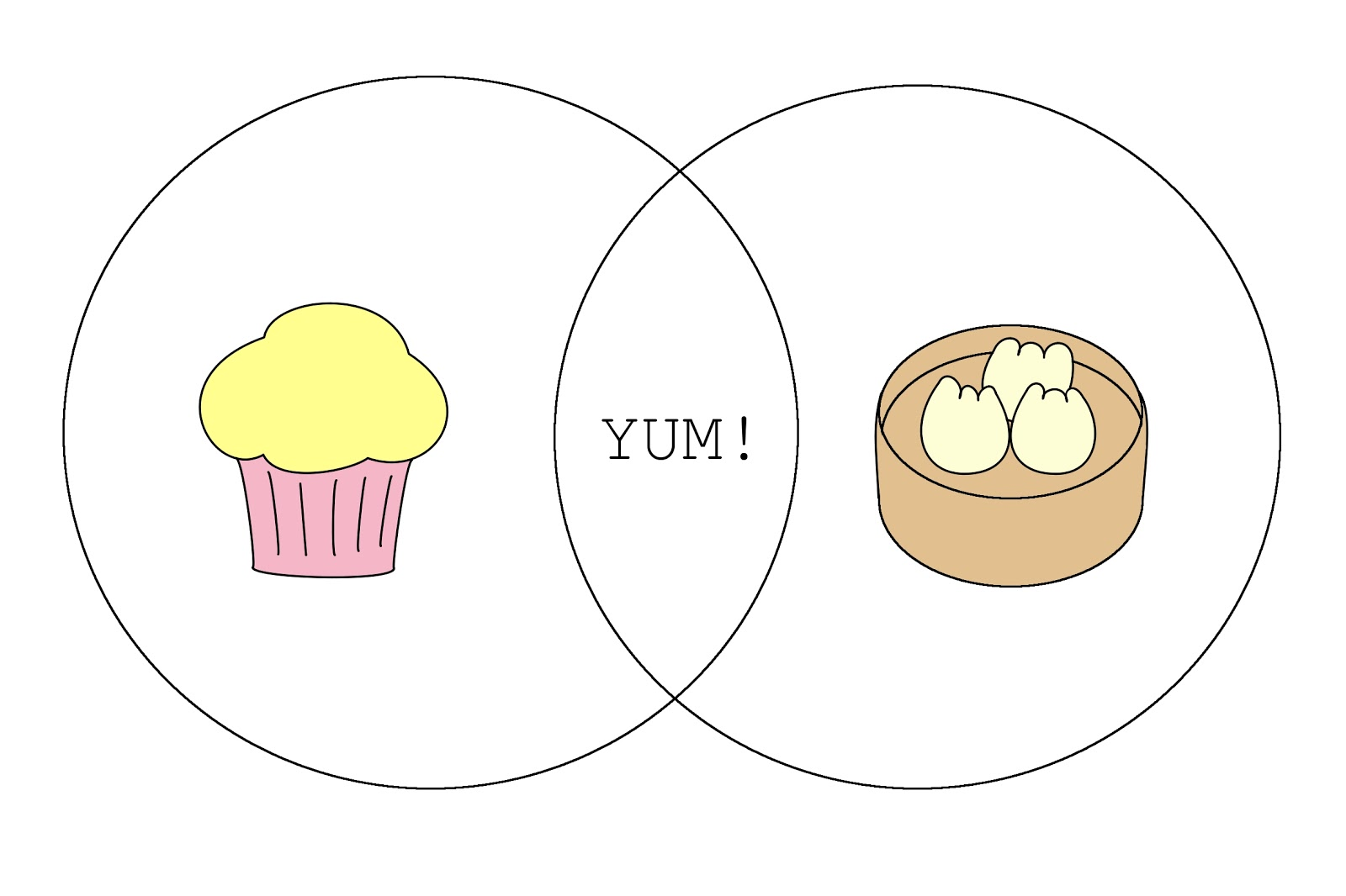 How To Fill Out A Venn Diagram Johnson Outboard Motor Parts Black And White Sesame Cupcakes With Sweet Bean Filling