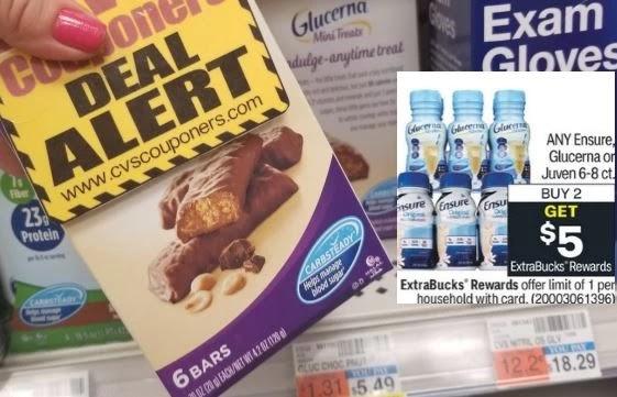 FREE Glucerna Mini Treats CVS Deals 8/8-8/14