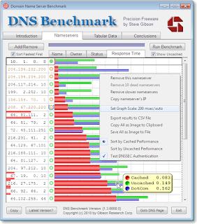 DNS Benchmark Téchne Digitus