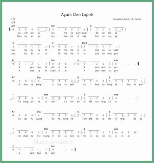 not angka lagu ayam den lapeh lagu daerah sumatera barat