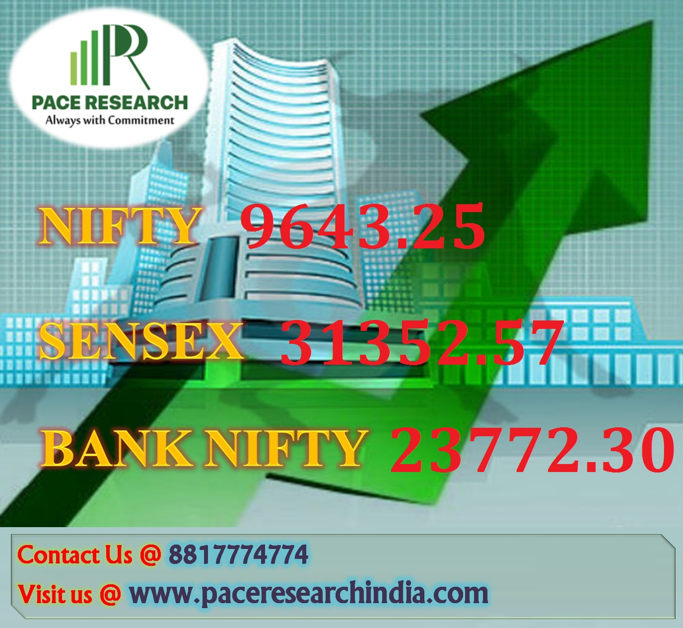 Pace Research India Equity And Commodity Market Tips