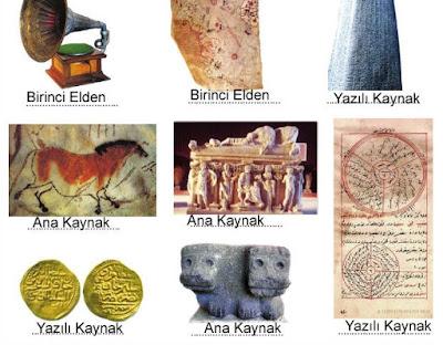 9. Sınıf Tarih Dersi Ekoyay yayınları Cevapları Sayfa 20