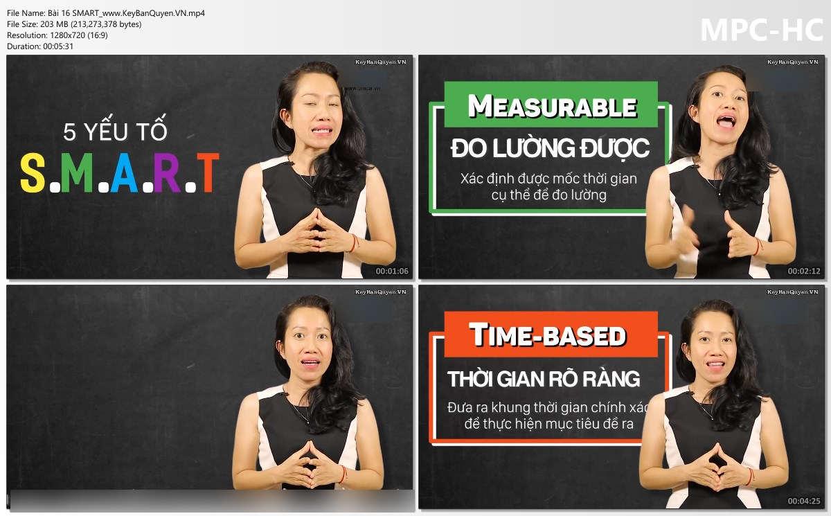 Khóa Học 5 chìa khóa từ vựng Tiếng Anh đỉnh cao.