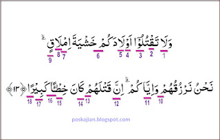 Hukum Tajwid Surat Al-Isra Ayat 31