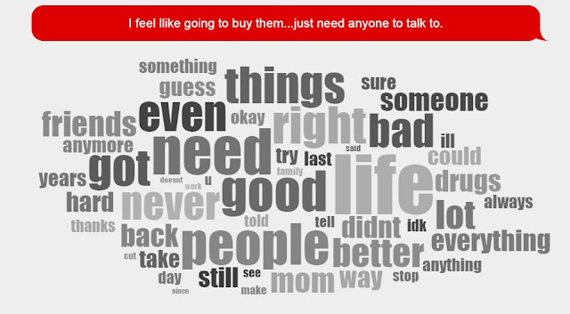 Top 50 words in a text message from some one seeking help with substance abuse