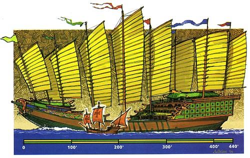 Perbandingan kapal layar yang digunakan Cheng Ho (layar kuning) dengan yang digunakan Columbus (ditengah dengan layar merah)