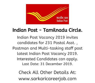 Indian Post Vacancy 2019.