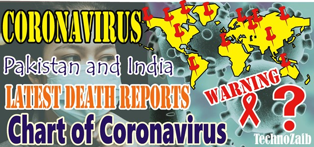 Coronavirus appear in Pakistan and India latest death reports chart of coronavirus