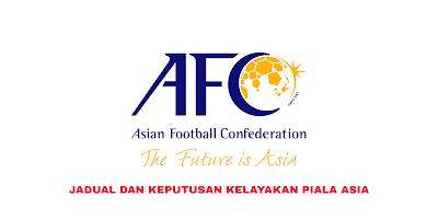 Jadual Kelayakan Piala Asia 2023 (Keputusan)