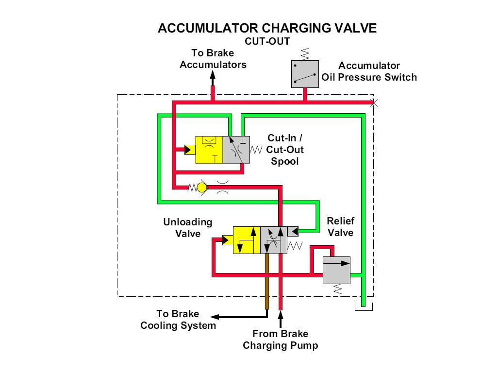 4l60e transmission accumulator diagram [ 1026 x 770 Pixel ]