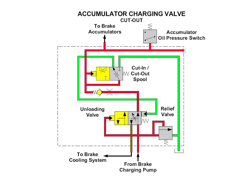 hight resolution of 4l60e transmission accumulator diagram