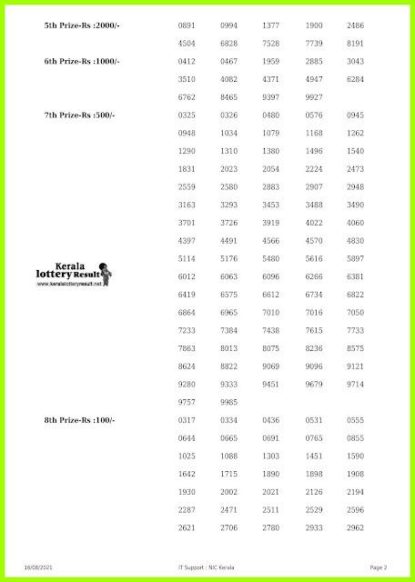 വിൻ  വിൻ  ലോട്ടറി ഫലം 16.8.2021 Kerala Lottery Result Win win W- 629 Today Results Live 3 PM