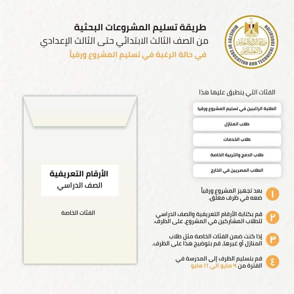 طرق التسليم الالكتروني والورقي للمشروعات البحثية للطلاب من الصف الثالث الابتدائي حتى الثالث الإعدادي