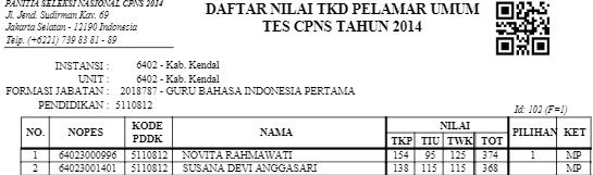 hasil-tes-cpns-kendal-2014