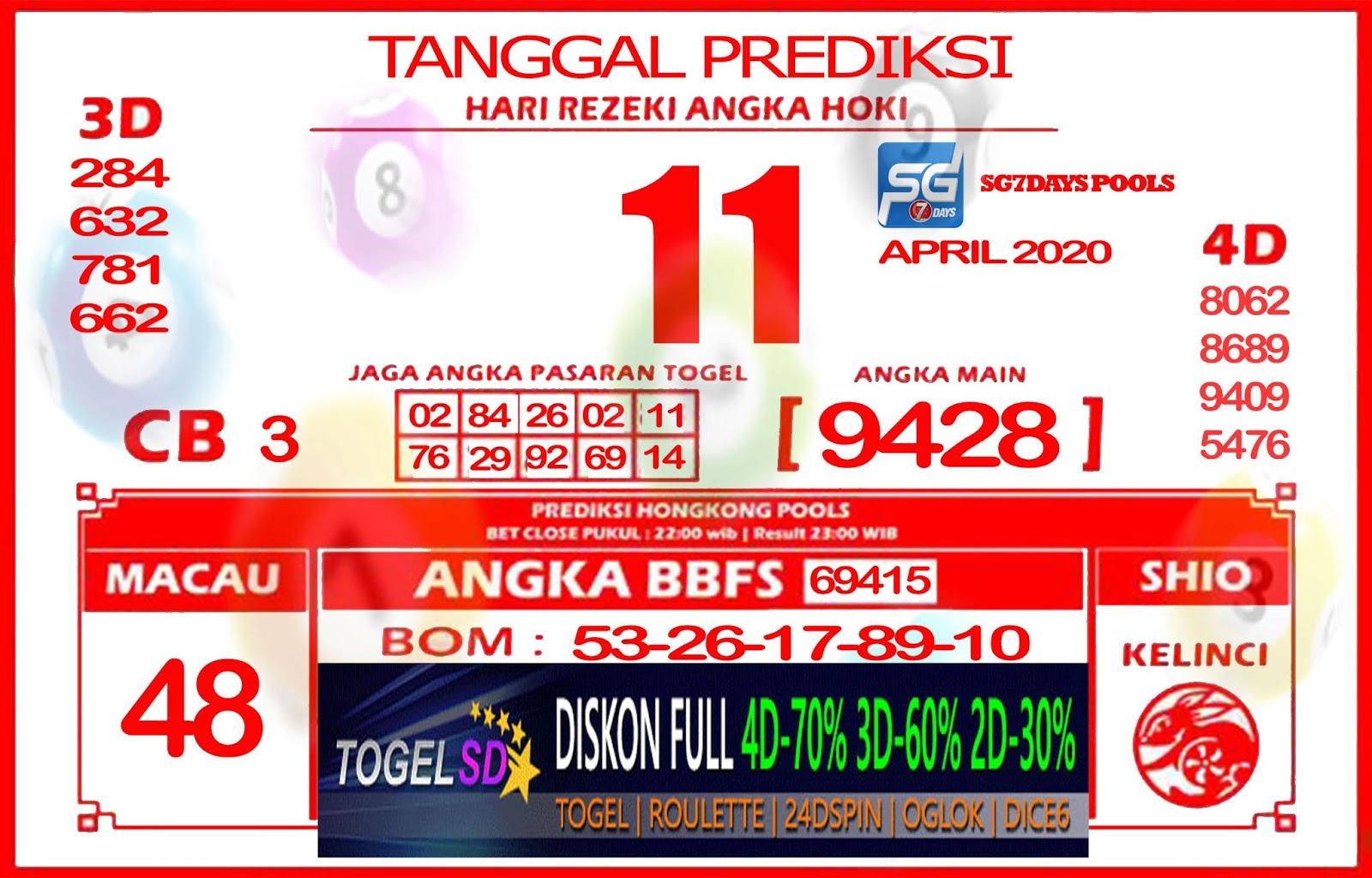 Prediksi HK Malam Ini Sabtu 11 April 2020 - Prediksi Togel SD