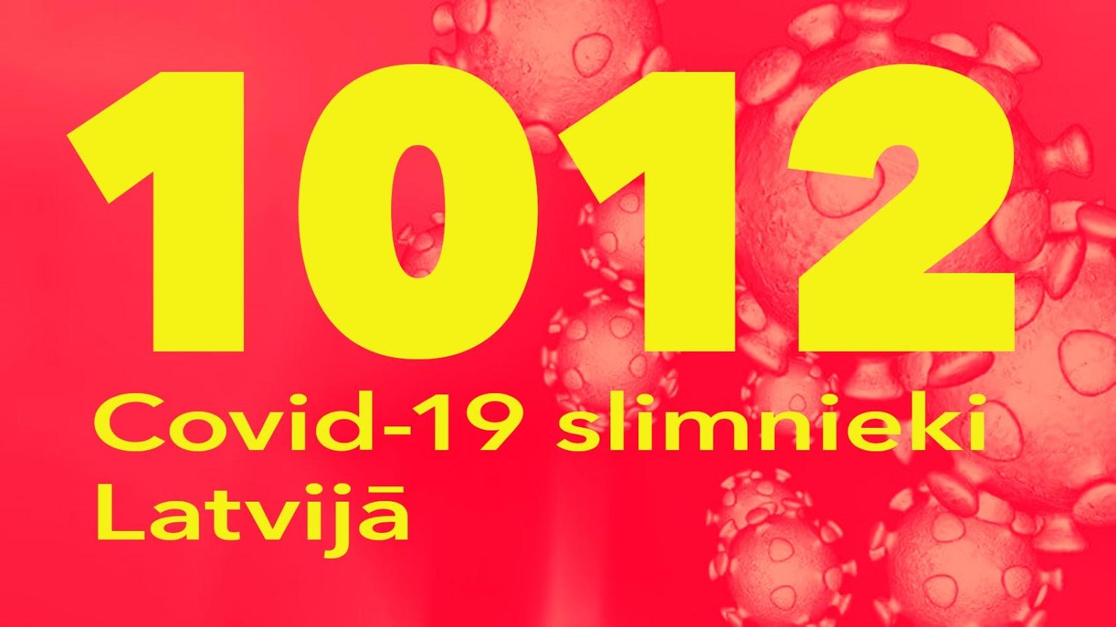 Koronavīrusa saslimušo skaits Latvijā 19.05.2020.