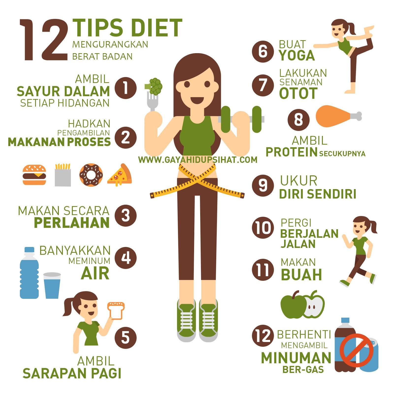 12 Tips Diet Untuk Kurangkan Berat Badan - Gaya Hidup Sihat