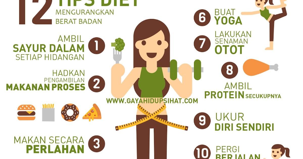 35 Makanan Penambah Berat Badan Cepat dan Sehat