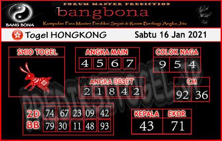 Prediksi Bangbona HK Sabtu 16 Januari 2021