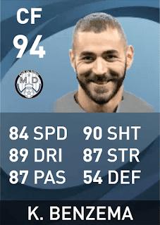 Rating Maksimal Karim Benzema di PES 2021