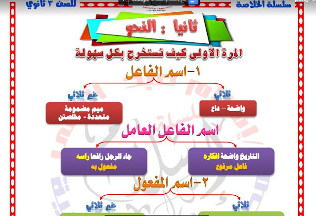 أقوى مراجعة نحو للصف الثالث الثانوى 2021 اعداد الاستاذ/ إسلام عبد الغنى