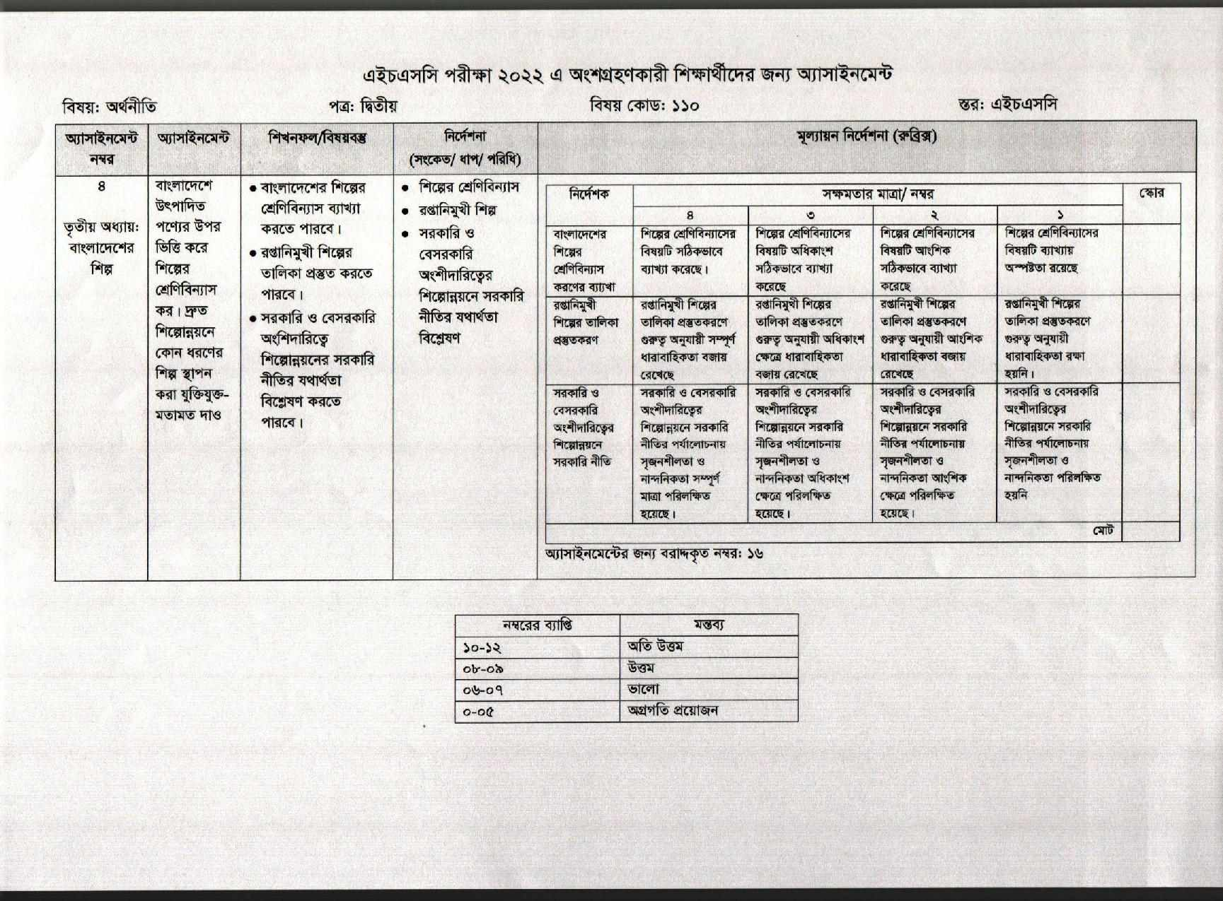 HSC Assignment 2022 All Subject 7th Week