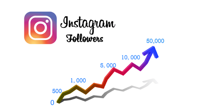 Buy Instagram Followers to Gain More Traffic