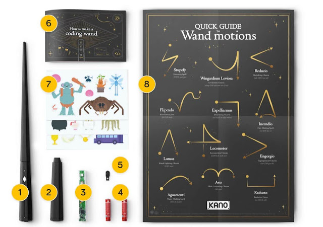 Kano Coding Kit Contents