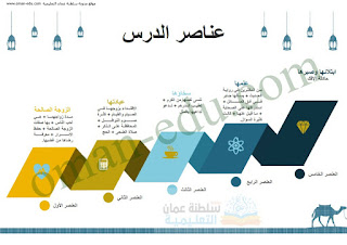 السيدة عائشة أم المؤمنين رضي الله عنها  ص 139