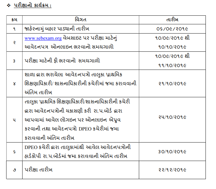 Gujarat National Means Cum-Merit Scholarship- NMMS 2019 - 20