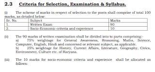 Exam Pattern and Syllabus for HSSC ITI Chargemen Mechanica, Operator, Welder Jobs